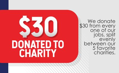 Donation to Charity